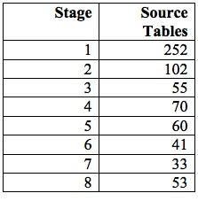 edw-table4