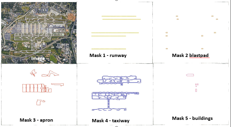 detecting airport layouts 2