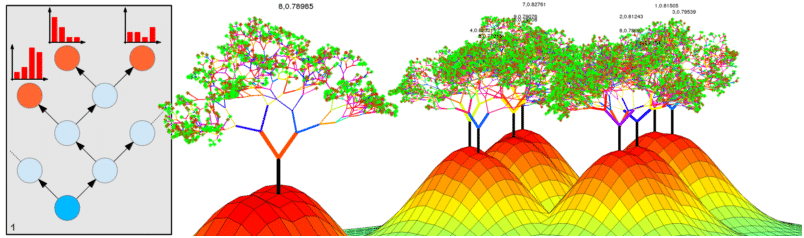 visualization of random forest algorithm used for loading dock staffing optimization