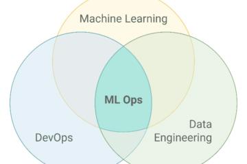MLOPs graph